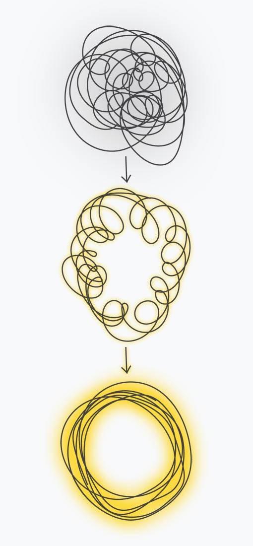 3 tangled brain doodles representing development